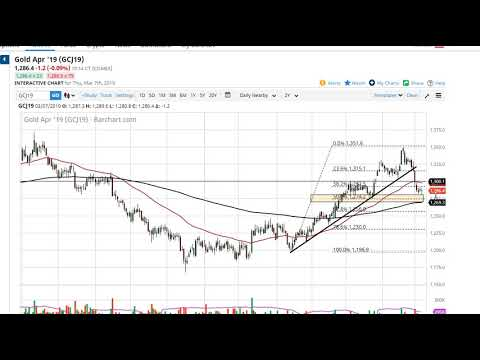 Gold Technical Analysis for March 08, 2019 by FXEmpire.com