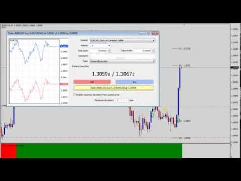Forex fx flash