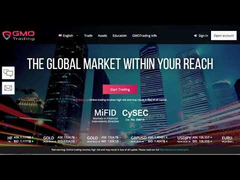 GMOTrading Review by FXEmpire