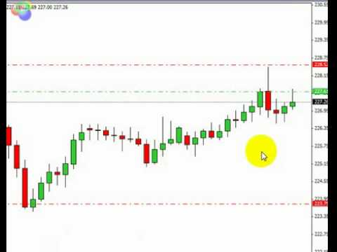 Trading with Forex Wealth Builder: Watch Live As I Take 380 pips ($3800)