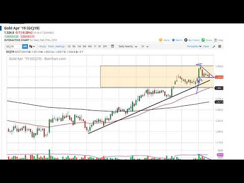 Gold Technical Analysis for February 28, 2019 by FXEmpire.com